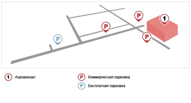 Схема парковок аэропорта Анапа Витязево