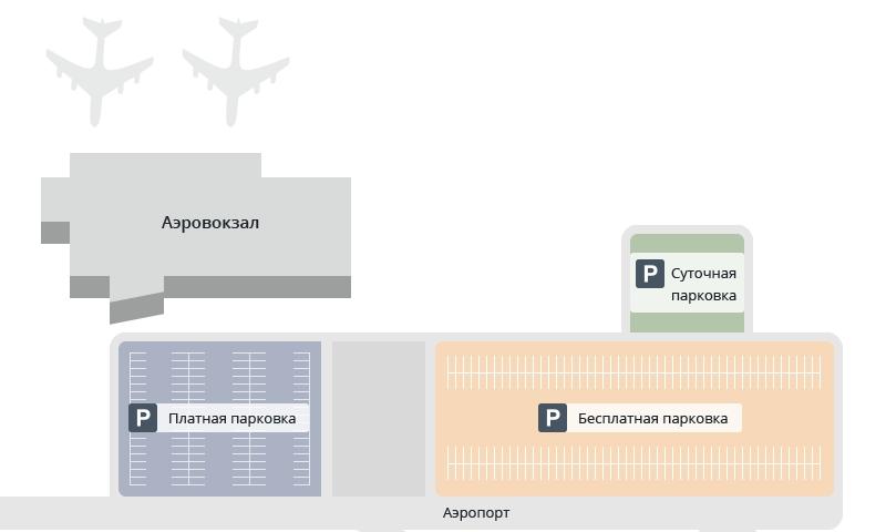 Схема стоянок аэропорта Астрахань