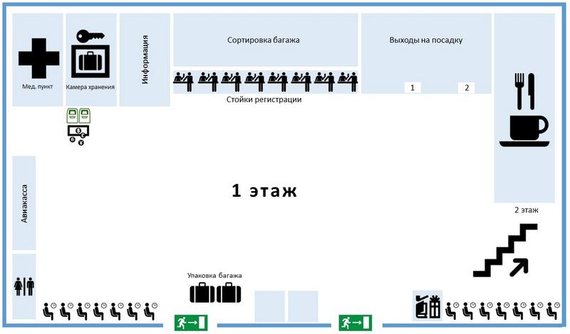 Аэропорт Барнаул: схема терминала, 1 этаж