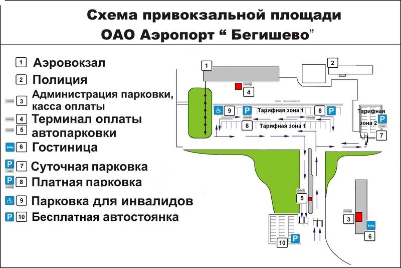 Стоянки в аэропорту Бегишево Нижнекамск