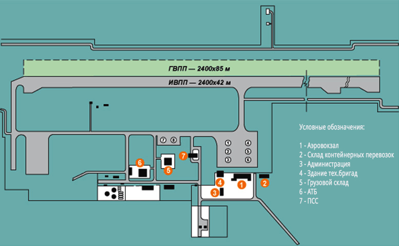Схема аэропорта Брянск