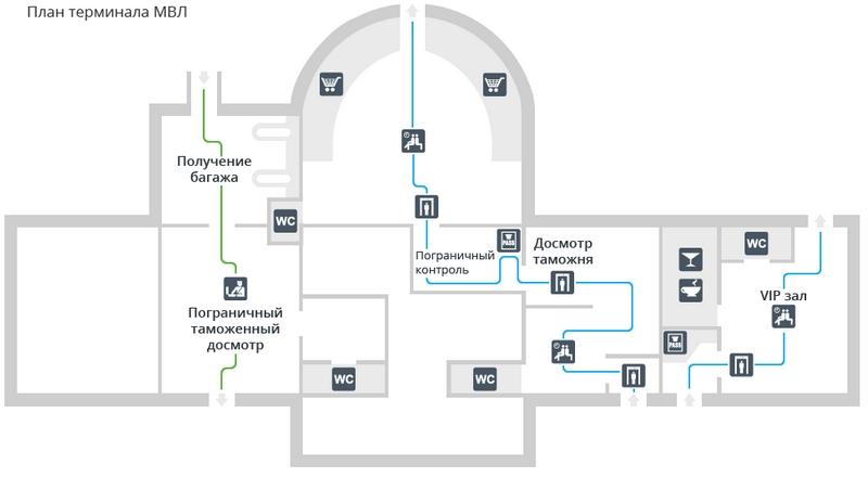 Схема терминала С