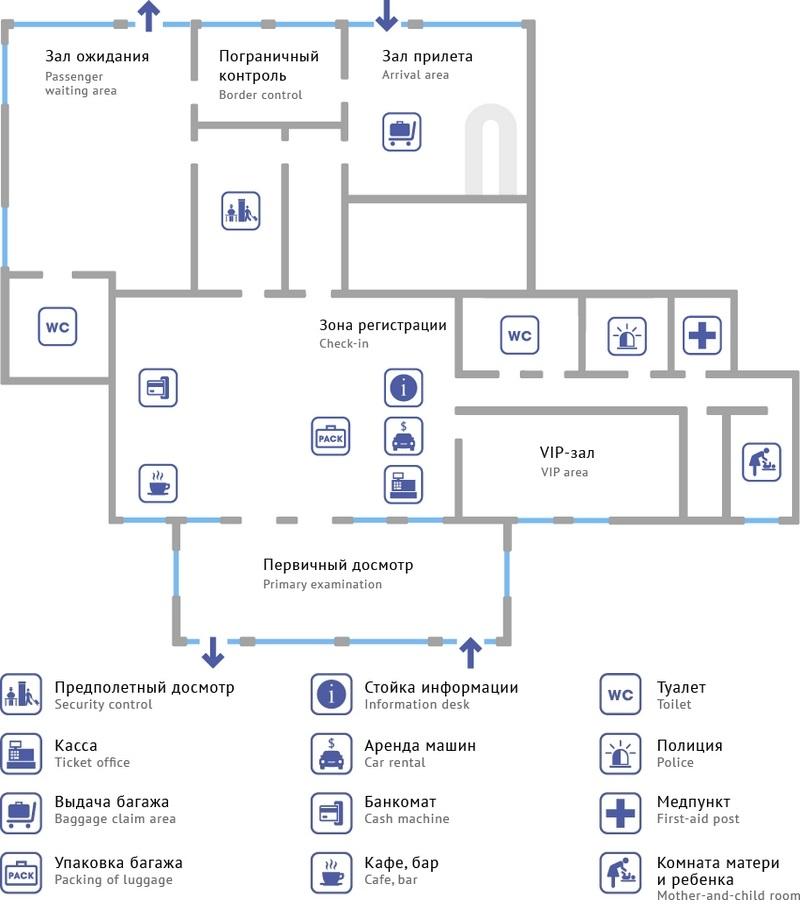 Схема аэропорта Калуга Грабцево