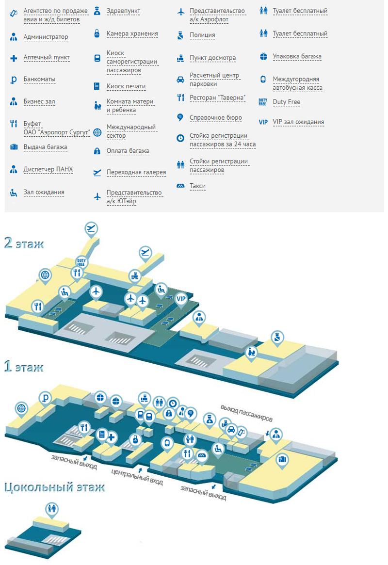 Аэропорт Сургут: схема терминала