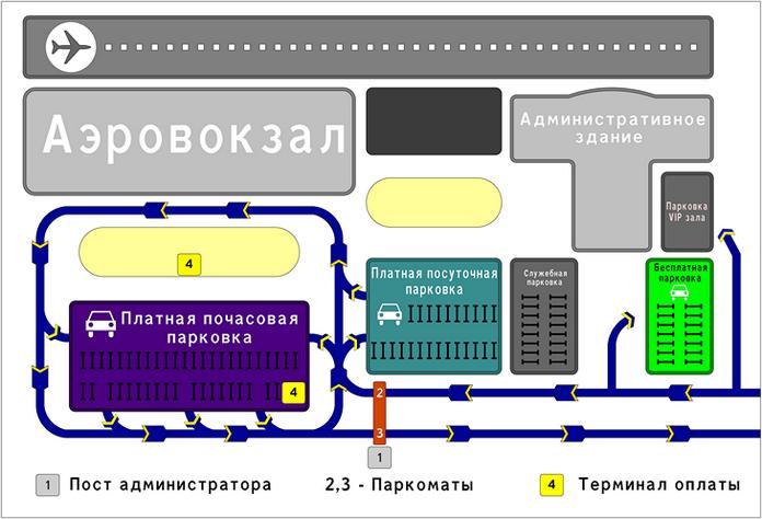 Схема стоянок аэропорта Богашево, Томск