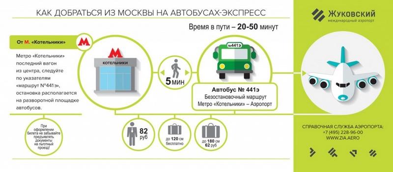 Автобус до аэропорта Жуковский