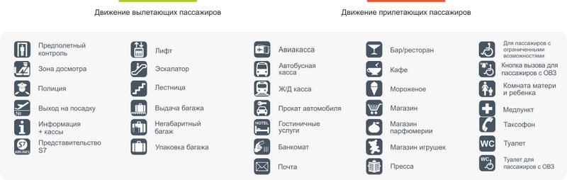 Схема аэропорта Толмачево: сектор А, условные обозначения