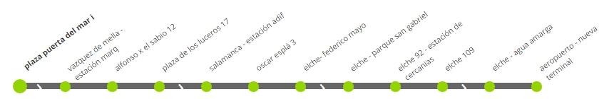 Схема движения автобуса С6