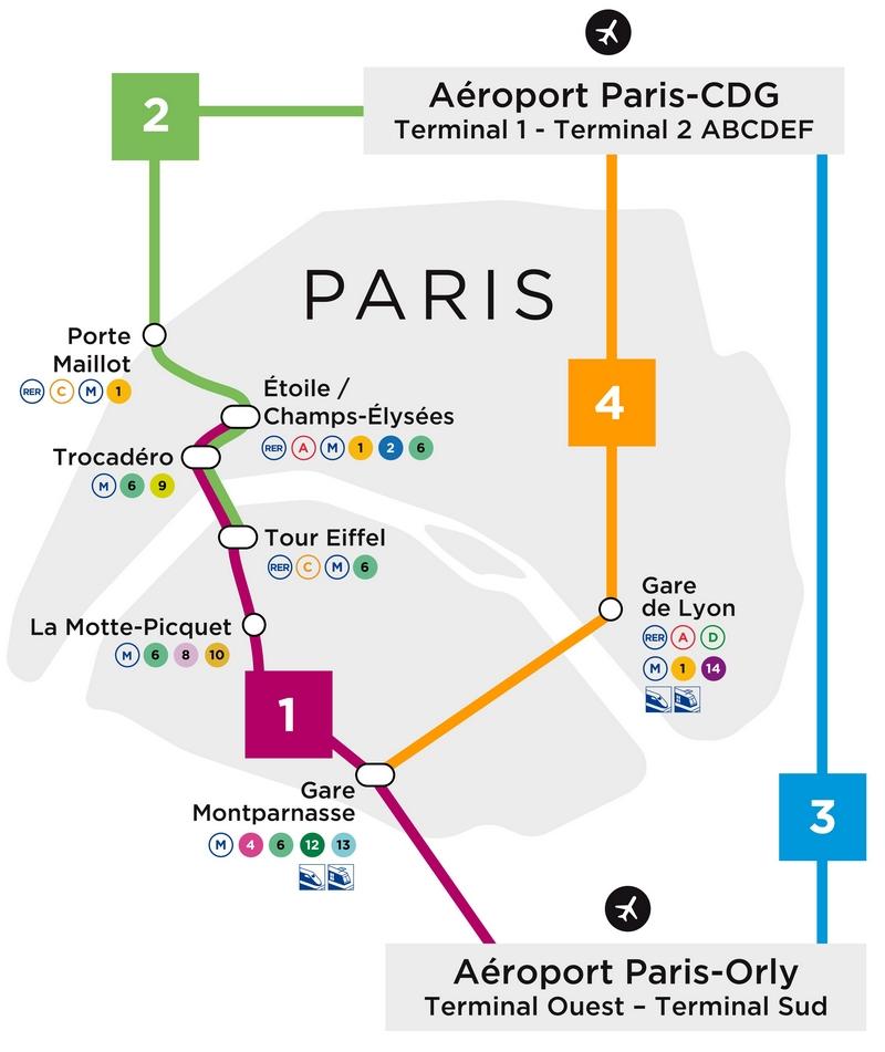 Автобусы в аэропорт Парижа Шарль де Голль
