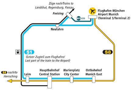 Схема движения поездов из аэропорта Мюнхена