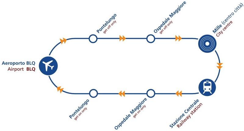 Схема движения аэробуса из/в аэропорт Болоньи