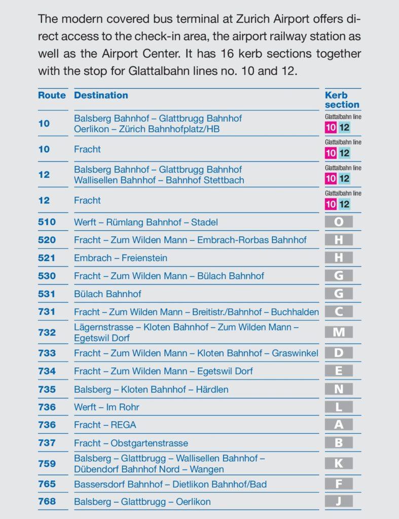 Остановки автобусов и трамваев в аэропорту Цюриха