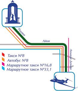 Как добраться в аэропорт Душанбе