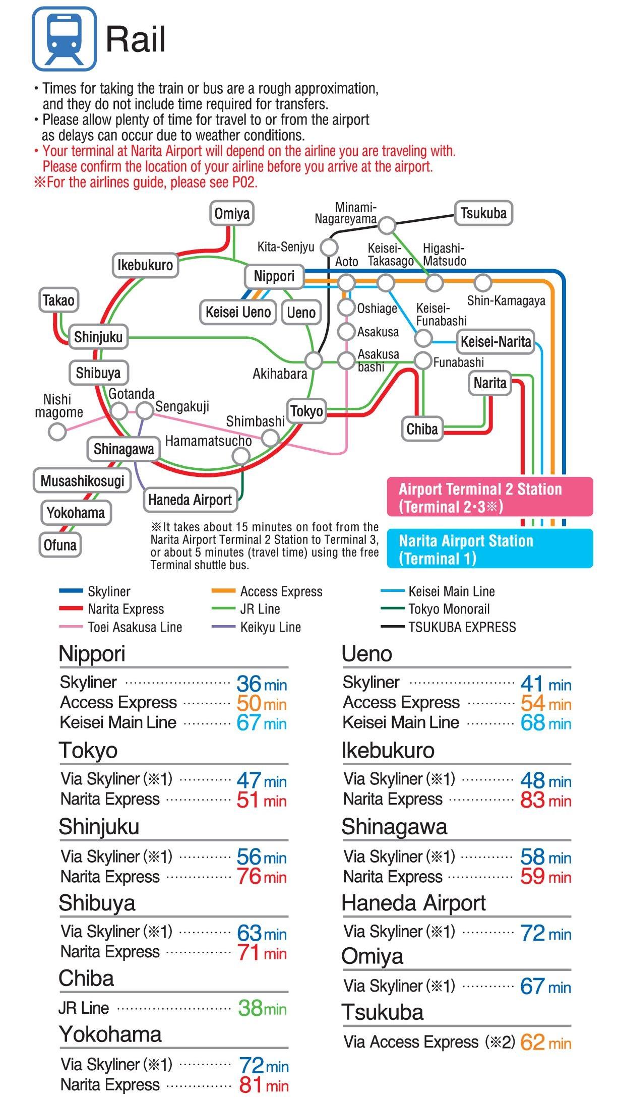 Схема движения поездов в аэропорту Нарита, Токио