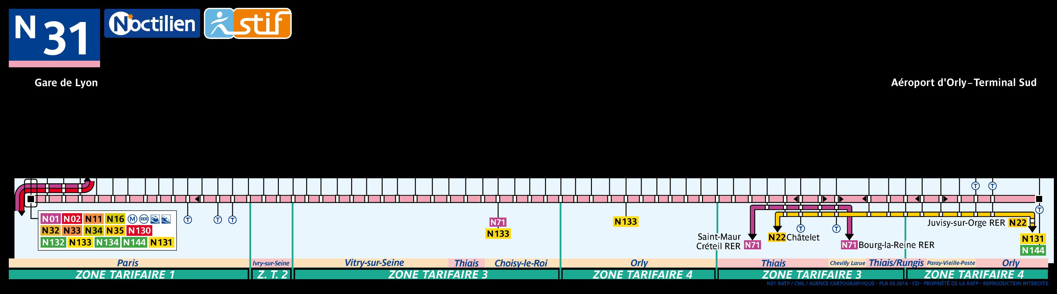 Маршрут ночного автобуса N31