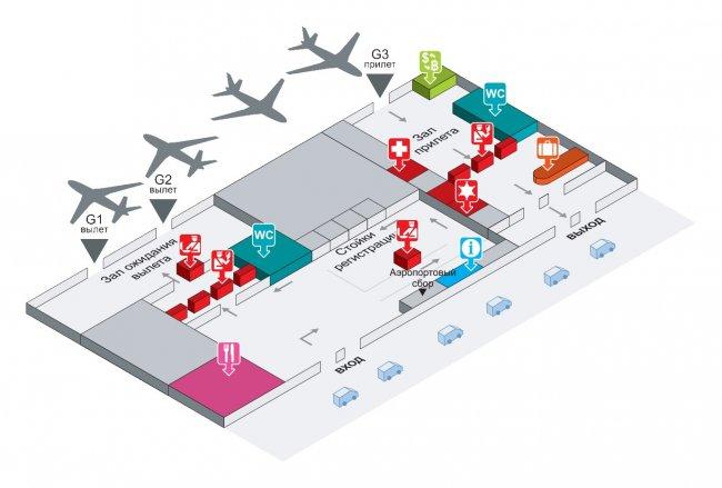 Схема аэропорта Паттайи: пассажирский терминал