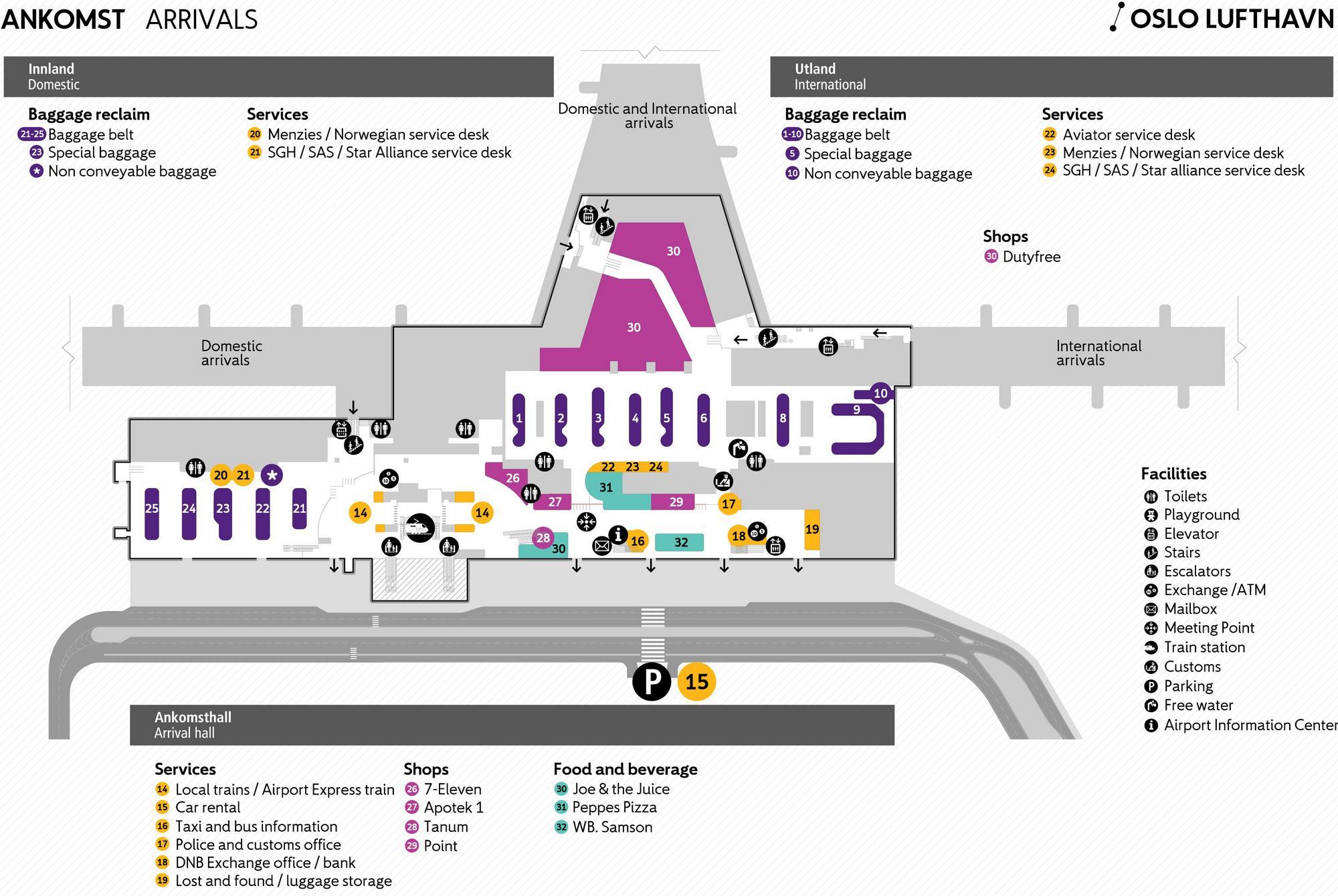 Схема аэропорта Осло: зона прилета